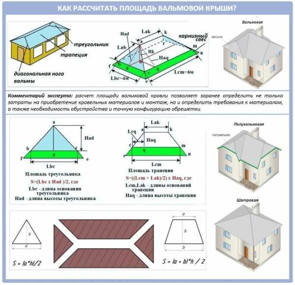 расчет четырехскатной крыши дома