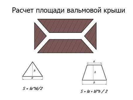 как посчитать площадь шатровой крыши