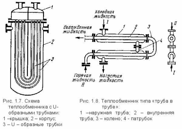 Кто интересуется теплообменниками Пластинчатые теплообменники Danfoss серия XGM032M Чита